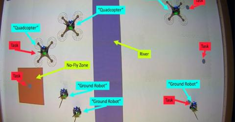Adaptive Task Allocation and Execution FrameWork for Multi-Robot Control
