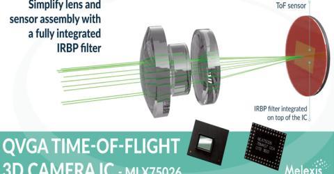 MLX75026 Sensor from Melexis