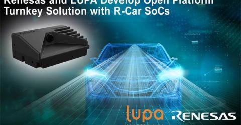 R-Car SoCs EagleCAM Module
