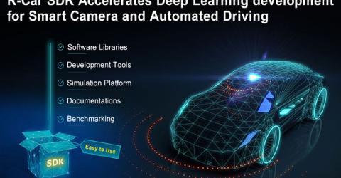 Renesas' R-Car Software Development Kit (SDK)