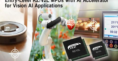RZ/V2L Entry-Level Microprocessors with AI Accelerator