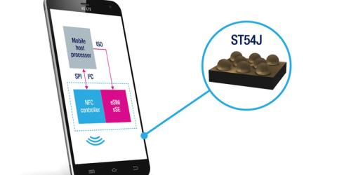 Highly Integrated Mobile-Security Chip Combining NFC Controller, Secure Element, and eSIM