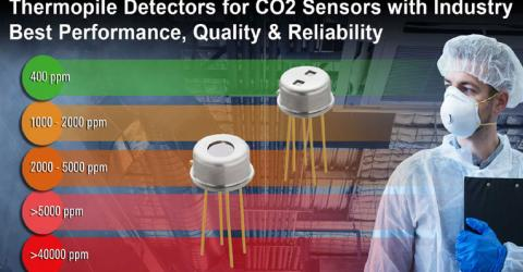 New Thermopile-Based Detectors from Renesas
