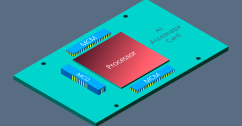 Vicor Power-on-Package AI accelerator card
