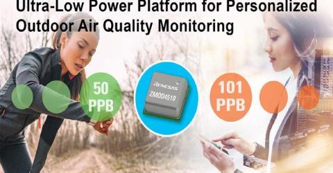 ZMOD4510 Outdoor Air Quality Sensor