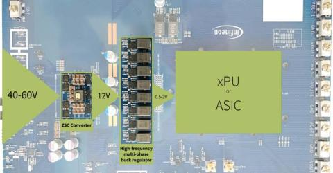 Infineon's 48V high-efficiency, two-stage architecture power distribution