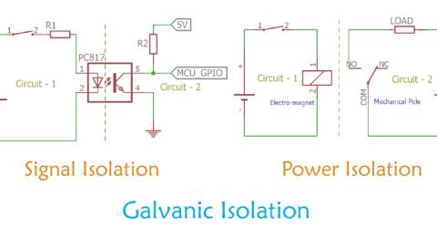 Galvanic Isolation – Signal Isolation and Power Isolation