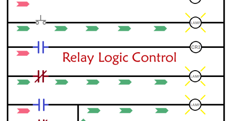 Relay Logic Control - Symbols, Working and Examples