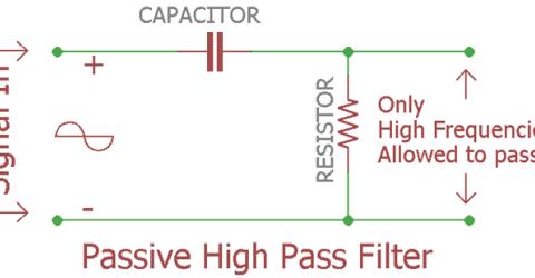Passive High Pass Filter