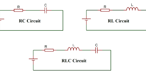 RC, RL and RLC circuits