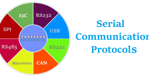 Serial Communication Protocols