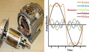 Harmonic Distortion in Induction Motor