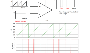 High Frequency Op-Amp Comparator Design Guide