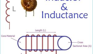 What is an Inductor: Its Construction and Working
