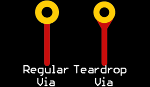 Teardrops in Printed Circuit Board