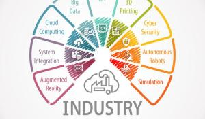 The Nine Pillars of Industry 4.0- Transforming Industrial Production