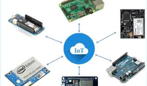 Top Hardware Platforms for Internet of Things (IoT)