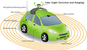 What is LiDAR and How does it Work