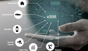 Impact of eSIM Technology on IoT Applications