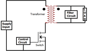 electronic circuits simple circuits and mini projects rh circuitdigest com Transistor Switch Circuit Diagram Transistor Switch Circuit Diagram