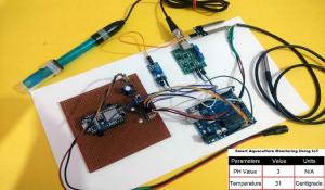 Arduino Smart Water Quality Monitoring System Using IoT