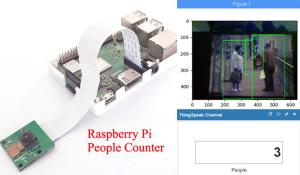 Crowd Size Estimation Using OpenCV and Raspberry Pi