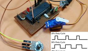 Generating PWM signals on GPIO pins of PIC Microcontroller: Controlling Servo Motor