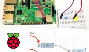 How to install Node-RED on Raspberry Pi to Control an LED