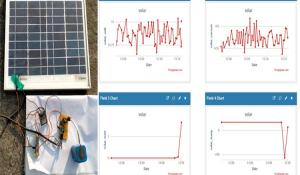 IoT-based Solar Power Monitoring System using ESP32 and ThingSpeak