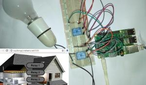 IoT based Web Controlled Home Automation using Raspberry Pi