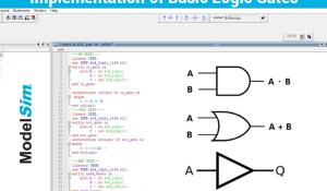 Implementation of Basic Logic Gates using VHDL in ModelSim