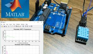 MATLAB Data Logging, Analysis and Visualization Plotting DHT11 Sensor readings on MATLAB