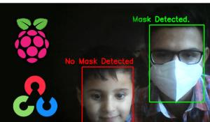 Face Mask Detection using Raspberry Pi and OpenCV