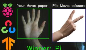 Raspberry Pi Hand Gesture Recognition using OpenCV
