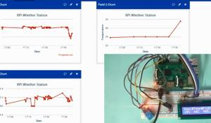 Raspberry Pi Weather Station: Monitoring Humidity, Temperature and Pressure over ThingSpeak