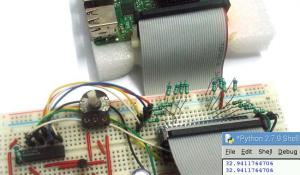 Room Temperature Measurement with Raspberry Pi