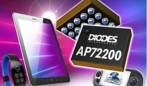 Compact High Efficiency Synchronous Buck-Boost Converter for High-Power Density Portable Applications