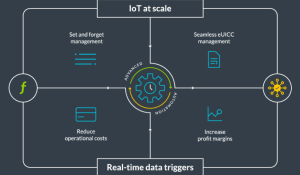 Pelion Connectivity Management 2.0 delivers advanced automation engine to scale IoT