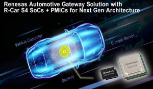 Automotive Gateway Solution with R-Car S4 SOCs and PMICs for Next-Gen Architecture