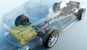 Electric Vehicle HIL Test Architecture to Shorten Test Schedules