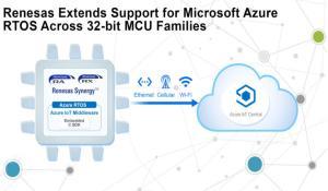 Renesas Extends Support for Microsoft Azure RTOS Across 32-bit MCU Families