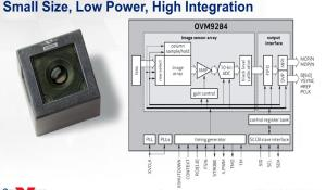 OVM9284 CameraCubeChip Module