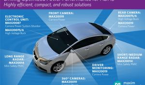 Power Management ICs Drive Optimized Power for Automotive ADAS Functions