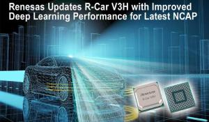 R-Car V3H SoC with Integrated IP