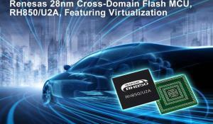 28nm Cross-Domain Flash MCU with Virtualisation for Automotive ECU Integration
