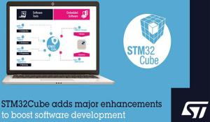 STM32Cube Software Development Ecosystem