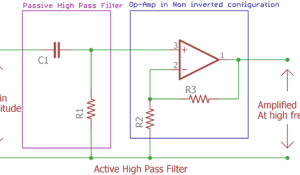 Active High Pass Filter