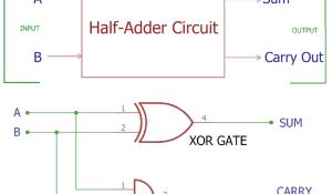 XOR Gate Circuit Diagram Xor Gate Wiring Diagram Spdt on