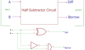 Half Subtractor Circuit and Its Construction