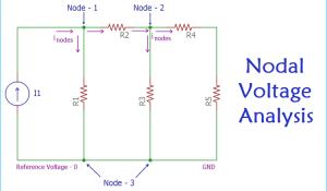 Nodal Voltage Analysis